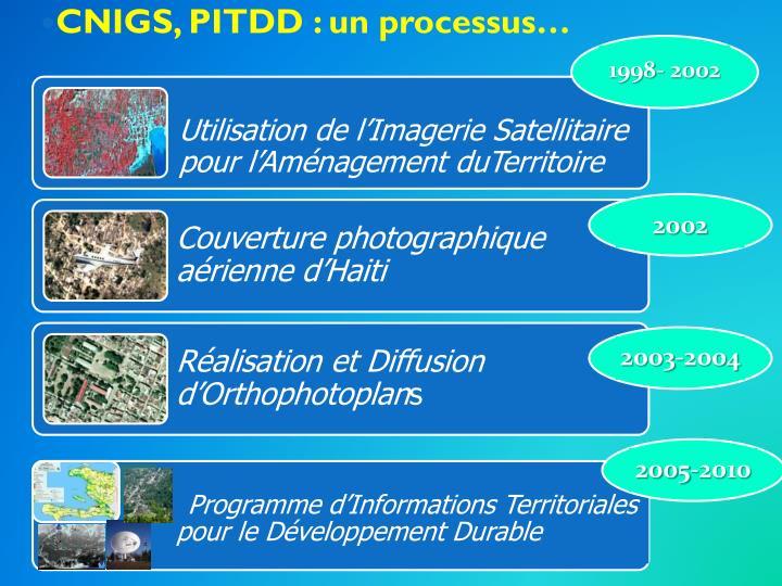 CNIGS, PITDD : un processus…