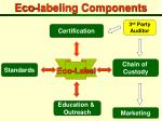 eco labeling components