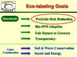 eco labeling goals