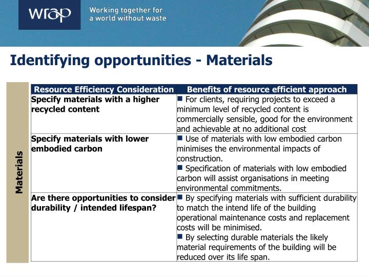 Identifying opportunities - Materials