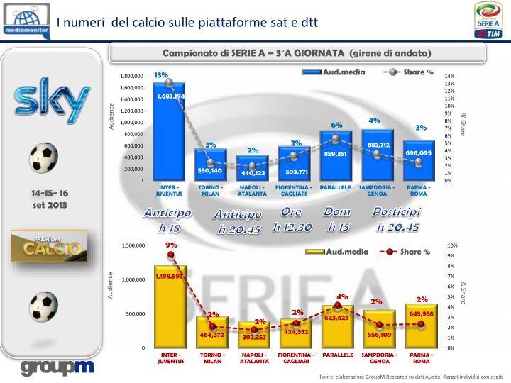 I numeri  del calcio sulle piattaforme sat e dtt