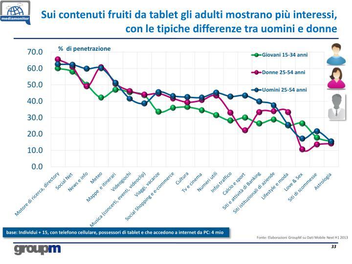 Sui contenuti fruiti da tablet gli adulti mostrano più interessi, con le tipiche differenze tra uomini e donne