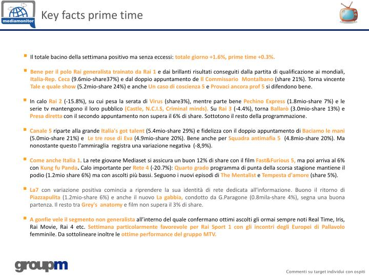 Key facts prime time