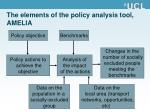 the elements of the policy analysis tool amelia