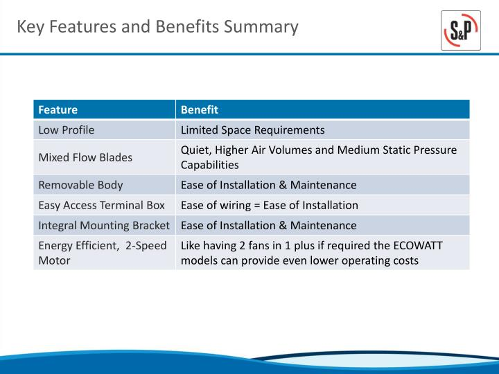 Key Features and Benefits Summary