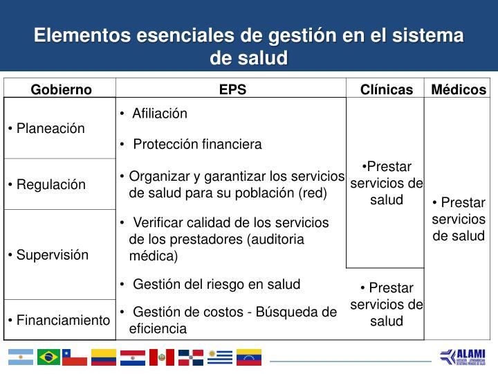 Elementos esenciales de gestión en el sistema de salud