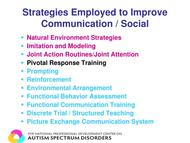 Strategies Employed to Improve Communication / Social