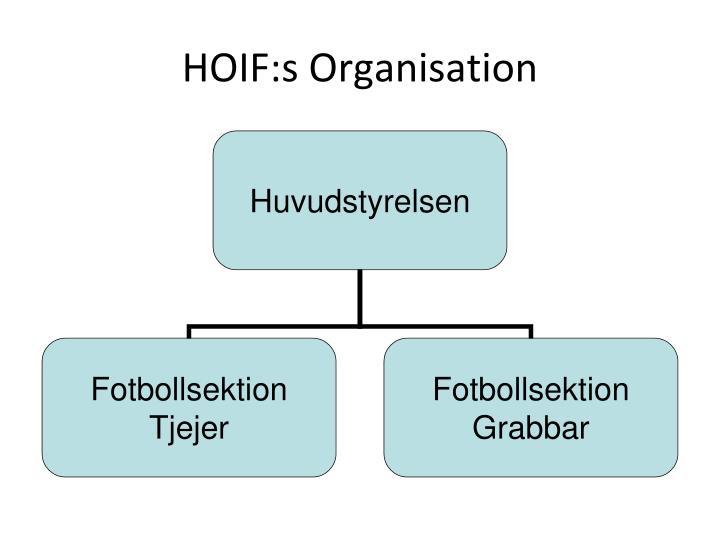 Hoif s organisation