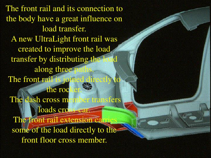 The front rail and its connection to the body have a great influence on load transfer.