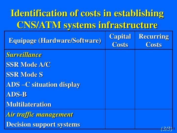 Identification of costs in establishing