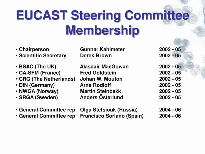 EUCAST Steering Committee Membership