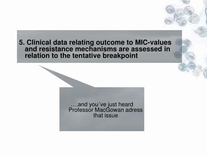5. Clinical data relating outcome to MIC-values and resistance mechanisms are assessed in relation to the tentative breakpoint