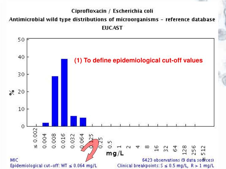 (1) To define epidemiological cut-off values