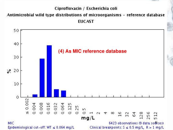 (4) As MIC reference database
