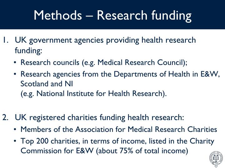 Methods – Research funding
