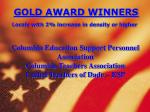 gold award winners locals with 2 increase in density or higher2