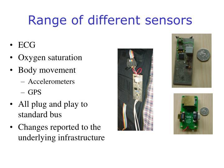 Range of different sensors