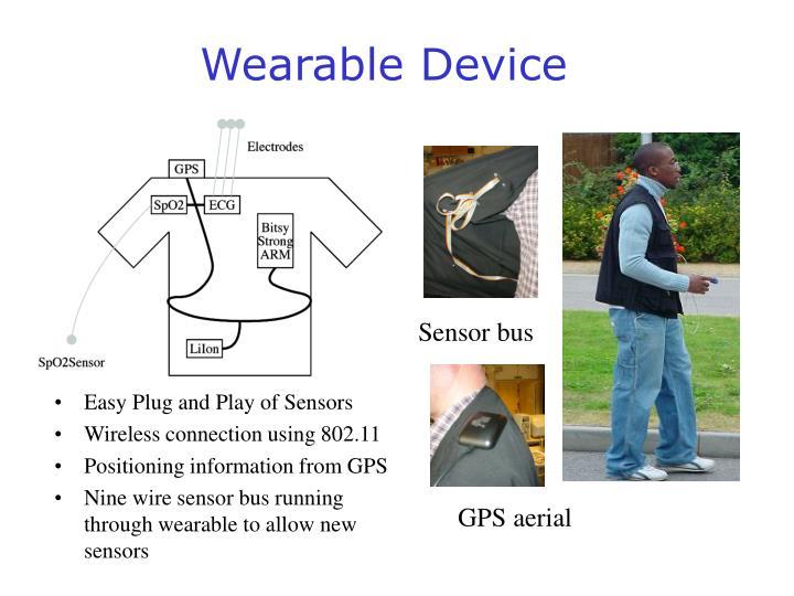 Wearable Device
