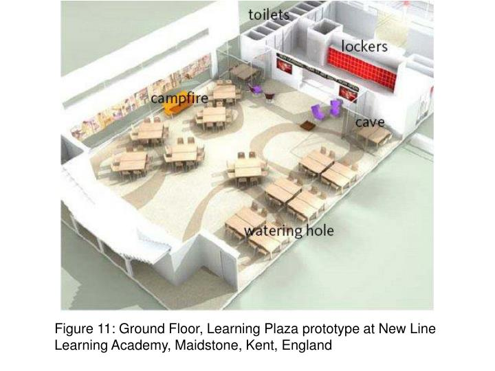 Figure 11: Ground Floor, Learning Plaza prototype at New Line Learning Academy, Maidstone, Kent, England