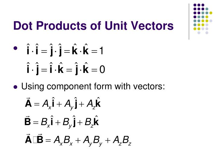 Dot Products of Unit Vectors