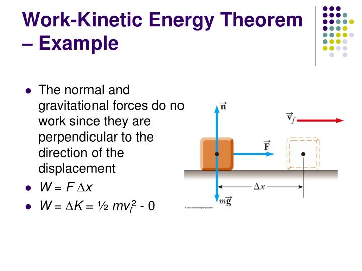 Work-Kinetic Energy Theorem – Example