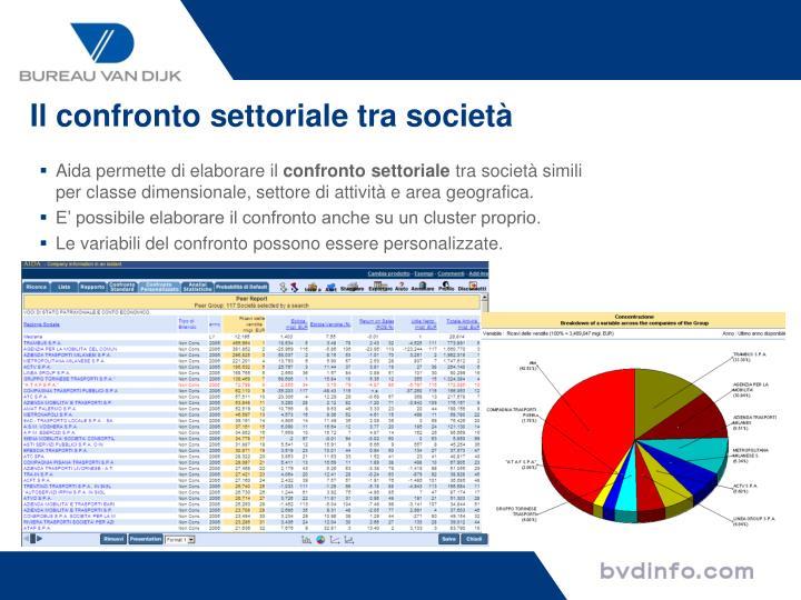 Il confronto settoriale tra società