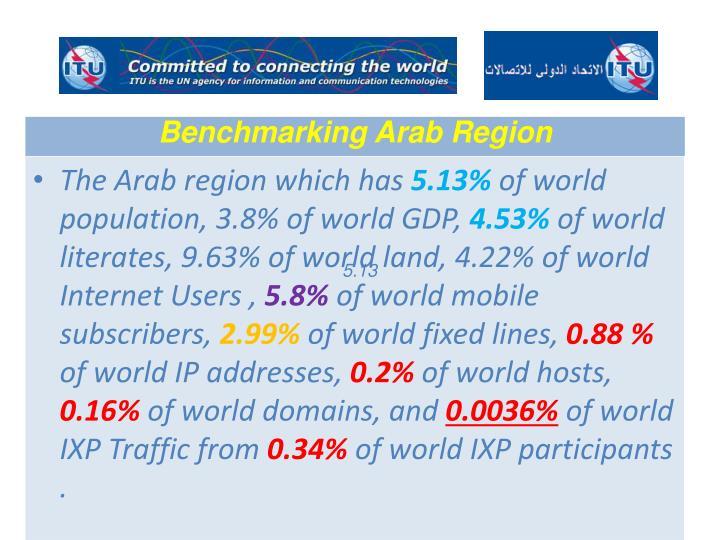 Benchmarking Arab Region