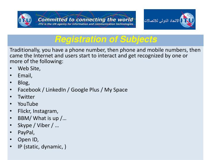 Registration of Subjects