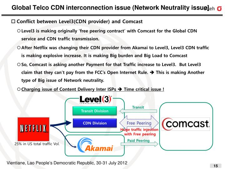 Global Telco CDN interconnection issue (Network Neutrality issue]