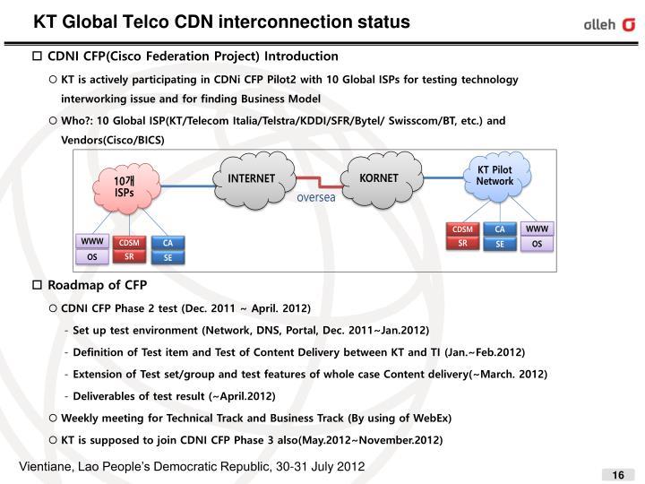KT Global Telco CDN