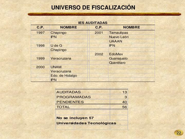 UNIVERSO DE FISCALIZACIÓN