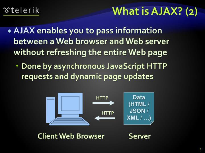 What is AJAX? (2)