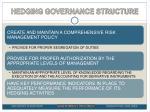 hedging governance structure