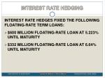 interest rate hedging1