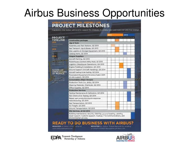 Airbus Business Opportunities