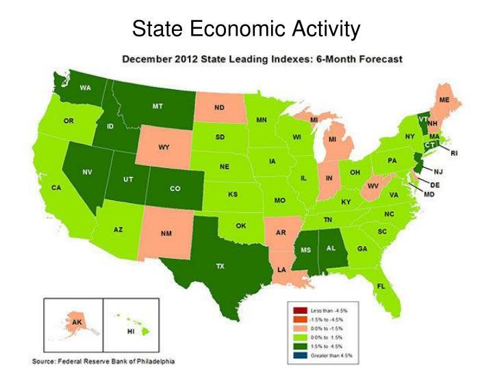 State Economic Activity