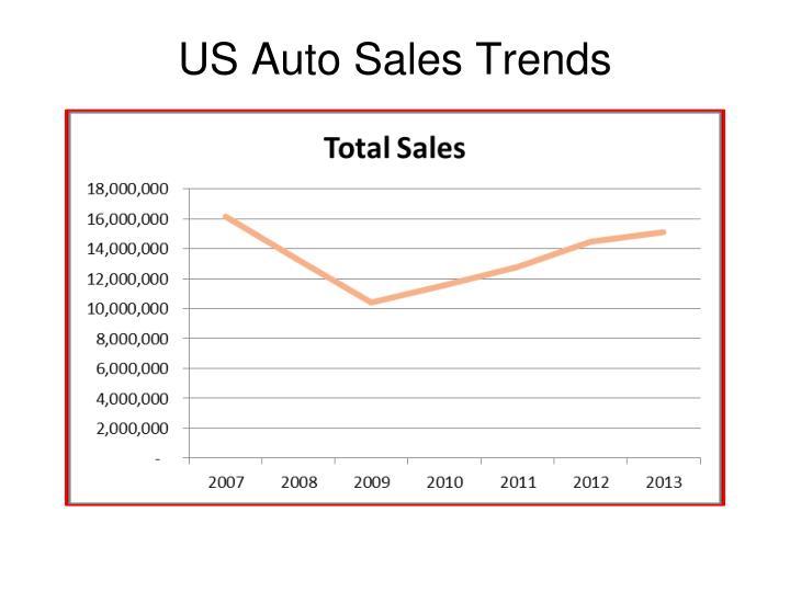 US Auto Sales Trends