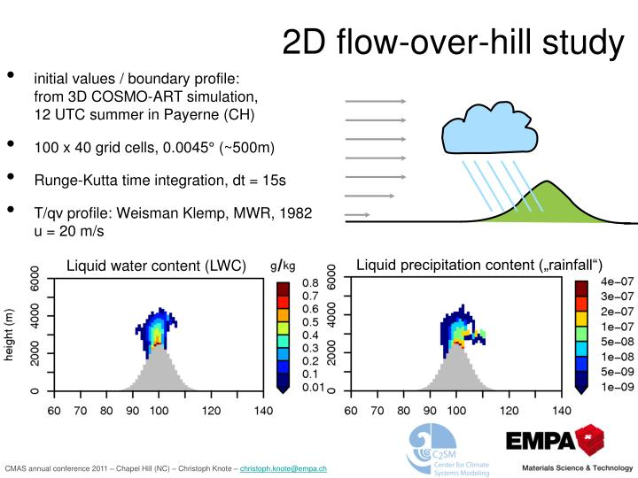 2D flow-over-hill study
