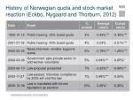 history of norwegian quota and stock market reaction eckbo nygaard and thorburn 2012