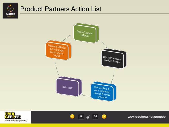 Product Partners Action List