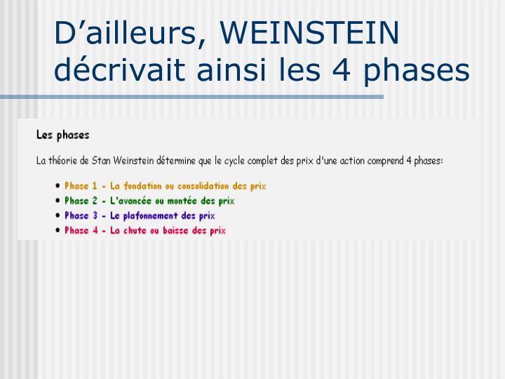 D'ailleurs, WEINSTEIN décrivait ainsi les 4 phases