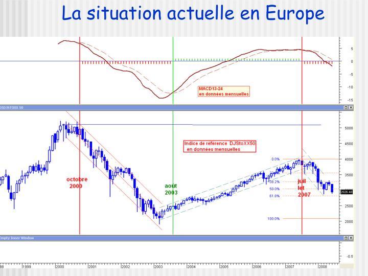 La situation actuelle en Europe