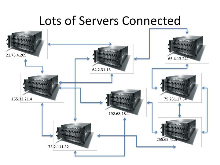 Lots of servers connected