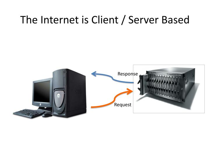 The internet is client server based