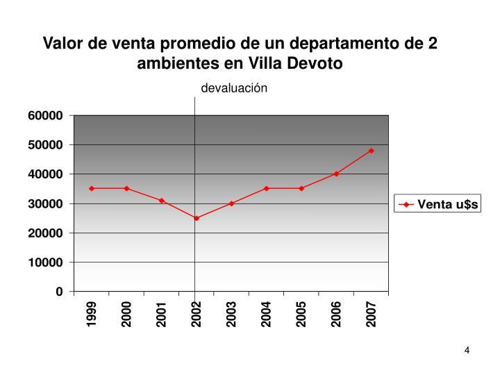 Valor de venta promedio de un departamento de 2 ambientes en Villa Devoto
