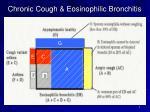 chronic cough eosinophilic bronchitis