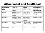 attachment and adulthood1