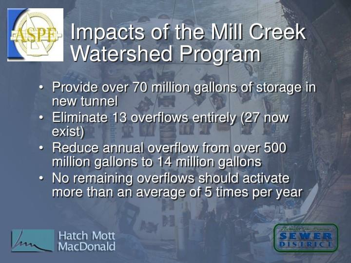 Impacts of the Mill Creek Watershed Program