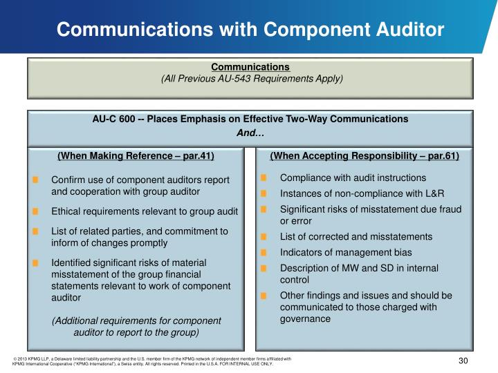 Communications with Component Auditor