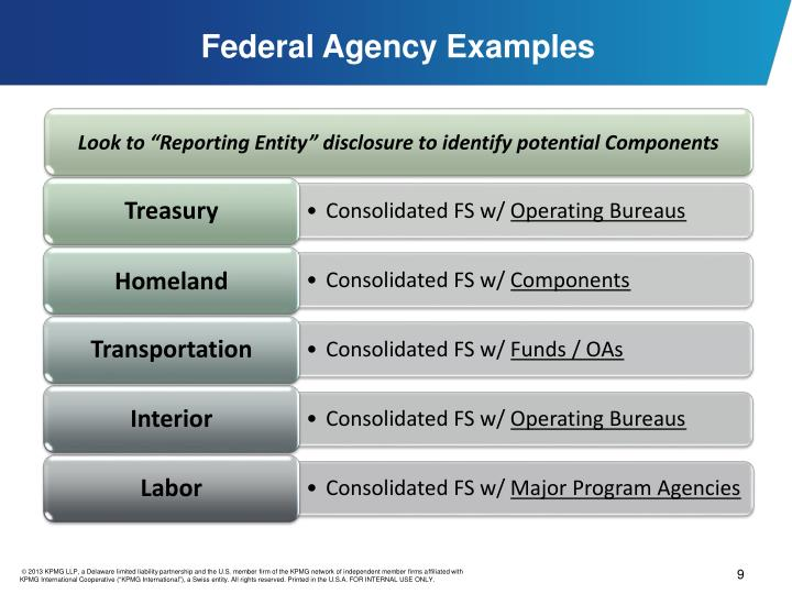 Federal Agency Examples